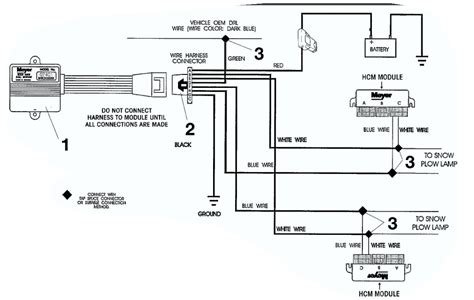 fisher minute mount wiring diagram 94 chevy headlights