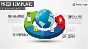 Prezi Templates 3d by Infographic Diagram Prezi Templates Prezibase