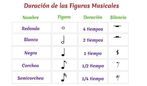 imagenes silencios musicales figuras musicales y silencios 191 qu 233 son notas