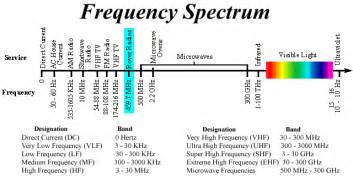 Radio Frequency Images The Mars Microrover Radio