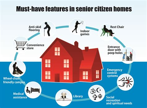 are senior citizen homes for the rich and only