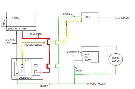 crf50 cdi wiring diagram 24 wiring diagram images