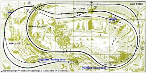 garden railway layout design garden railroad layout track plans pictures to pin on