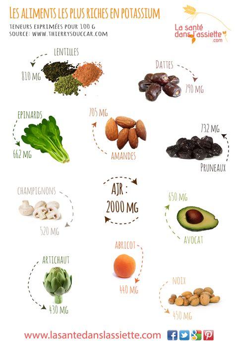 alimenti contenente potassio la sant 233 dans l assiette fiche pratique les aliments