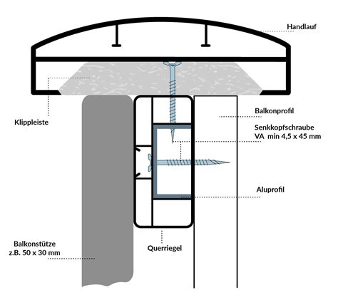 handlauf balkon balkon handlauf kunststoff yd48 hitoiro