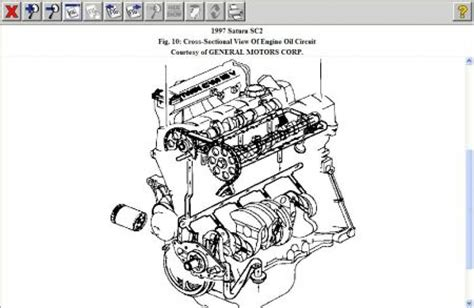 1995 bmw 325i wiring diagram 1995 picture collection