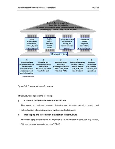 mba dissertations mba thesis