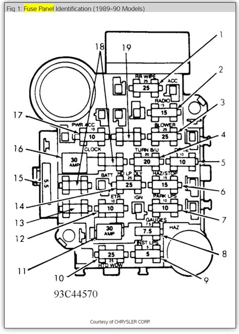 1993 jeep turn signal wiring diagram jeep auto