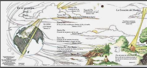 panorama visualizado de la biblia tallita y las clases de religi 243 n panorama b 237 blico visual