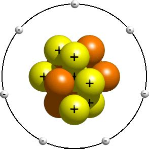 Nitrogen Protons by Questions And Answers How Do I Make A Model Of An Atom