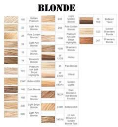 brands of srawberry color shadeshair best 25 blonde shades ideas on pinterest medium blonde
