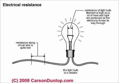 what is the meaning of resistance of a resistor what is electricity electrical definitions definition of s definition of volts definition