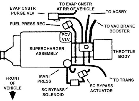 diagram  buick riviera vacuum diagram full version