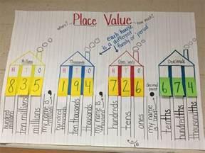 decimal house 25 best ideas about place value chart on pinterest