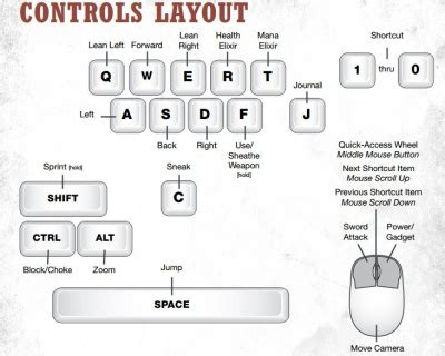change keyboard layout in game dishonored keyboard controls orcz com the video games wiki
