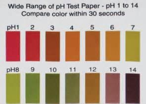 ph colors wide range ph color chart 1 14 ph test paper lab