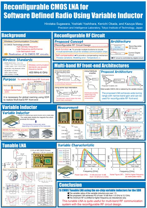 silicon monolithic integrated circuits in rf systems topical meeting on silicon monolithic integrated circuits in rf systems 28 images fig 10