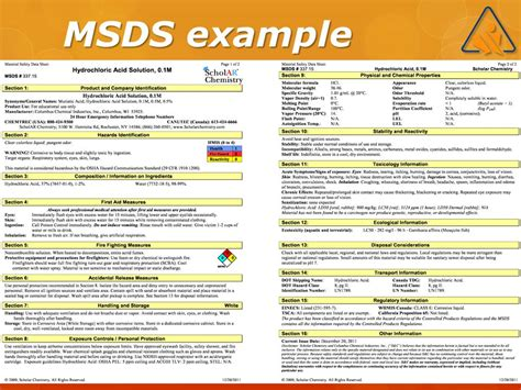 msds sections canada what students need to know ppt video online download