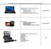 Tipos De Virus Computadoras Y Sus Caracteristicas