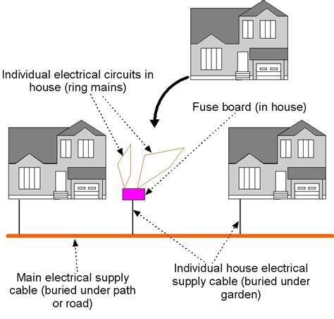 diagram of domestic electric circuit efcaviation