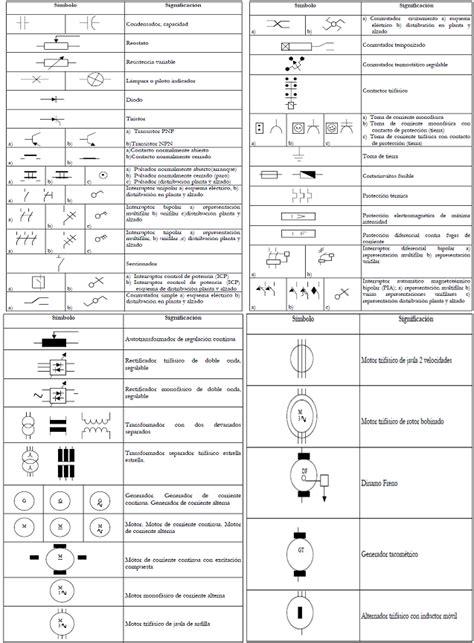 grafico 1 personas involucradas en emergencias maritimas segun instalaci 243 n el 233 ctrica y normativa de su aplicaci 243 n
