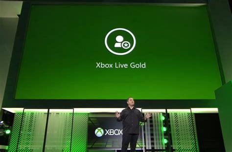 Microsoft Live 365 Microsoft Xbox Live 12 Month Subscription Free With Every