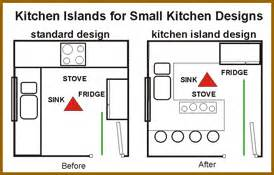 small kitchen floor plans with islands kitchen work triangle qh