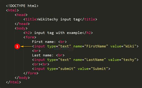 html input pattern d html tutorial tag in html html5 html code html