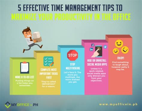 5 rules to maximizing productivity in your home office 5 effective time management tips to maximize your