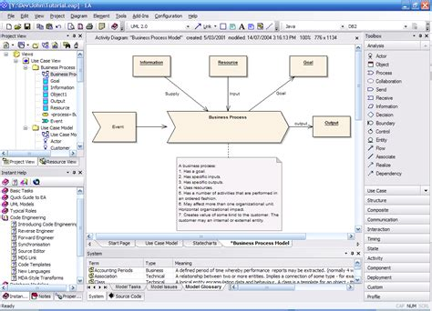 business process modeling tools for the business process
