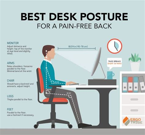 best desk chair for posture best desk posture infographic tech stuff