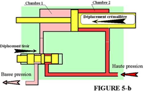 Tp Banc Hydraulique by Dossier Technique Direction Assist 233 E Diravi