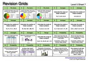 Free Year 9 Maths Revision by Revision Grids Great Maths Teaching Ideas
