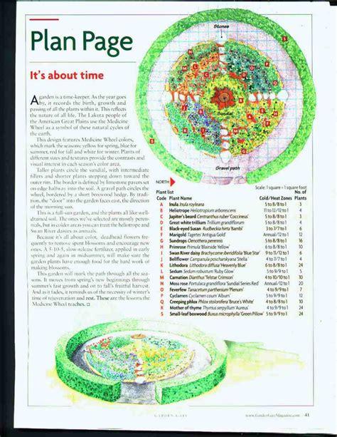 spotlight on medicine wheel gardens f that s
