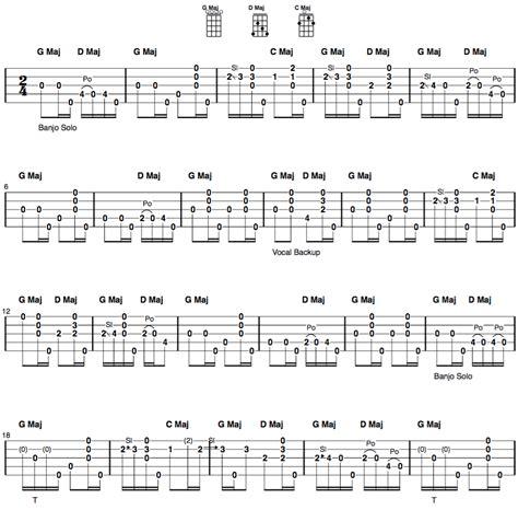 clawhammer banjo song  tab   week groundhog