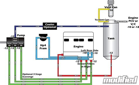 Sump Plumbing Diagram by Are Sump System Modified Magazine