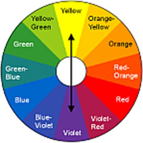 how to choose paint colors like a pro using a paint color wheel