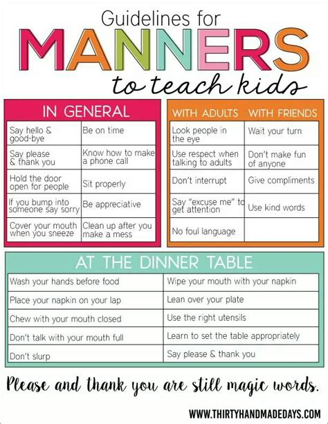 8 Basic Manners To Teach Your Child And How by 18 Activities That Teach Manners How Does She