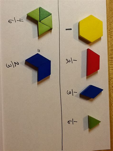 pattern block fractions video fractions with pattern blocks 171 design patterns