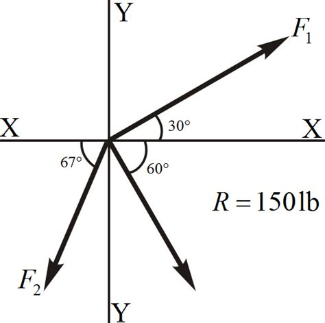 Solved Chapter 3 Problem 53p Solution Applied Statics