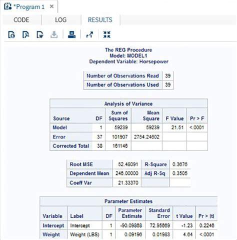 tutorialspoint sas sas linear regression