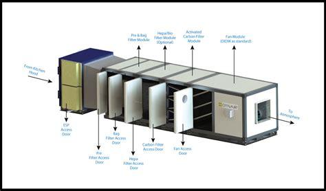 kitchen ventilation filter