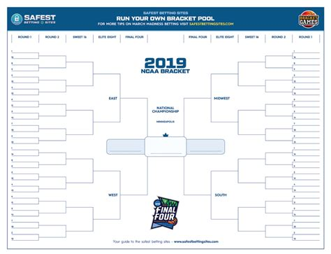 blank march madness bracket template march madness 2019 bracket template free printable pdf