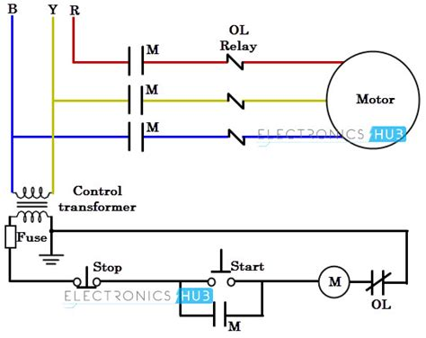 wiring diagram for 3 phase motor starter three phase wiring