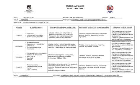 malla curricular educacion artistica y cultura calameocom calam 233 o malla curricular