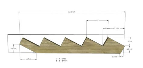 stair tread template variable tread and rise router template how to cut stair