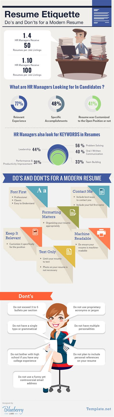Resume Do S And Don Ts by Resume Don Ts All Resume Simple