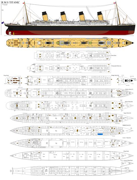 titanic floor plans rms titanic profile by crystal eclair on deviantart