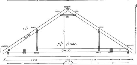 Attic Truss Room Size by Pin Cold Roof On Room In Attic Truss Sizes Vendermicasa