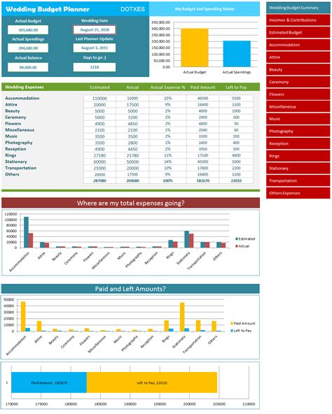 Budget Calculator Excel Spreadsheet by Wedding Budget Calculator And Estimator Spreadsheet